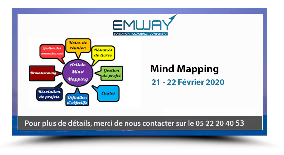 mind-mapping2019